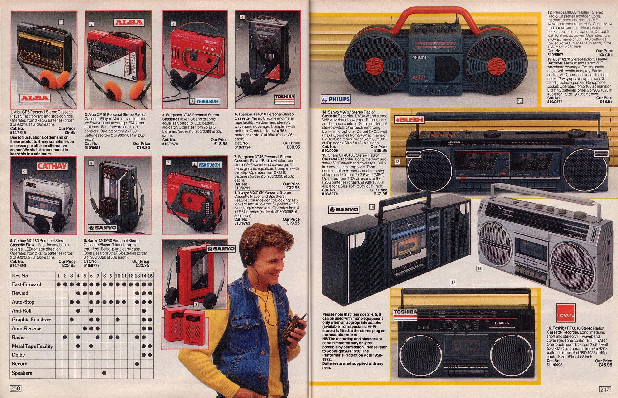 1986ArgosWalkmansandGhettoblasters